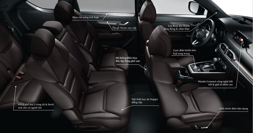 Hàng loạt Option tiên tiến được trang bị trên Mazda CX-8